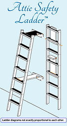 The 6 ft Attic Safety Ladder The Attic Safety Ladder swings up onto the wall when not in use or lifts out of holding brackets for use elsewhere. Guaranteed tip-proof!