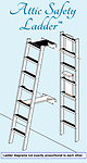 The 6 ft Attic Safety Ladder - The Attic Safety Ladder swings up onto the wall when not in use or lifts out of holding brackets for use elsewhere. Guaranteed tip-proof!