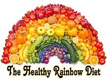 The Healthy Rainbow Diet The Healthy Rainbow Diet Make Your Food a Friend, Not an Enemy! Saturday, October 20, at 1:00 PM Presenter: Aleksandra Winters
